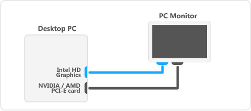 Mirillis Action! - Connect Intel HD graphics